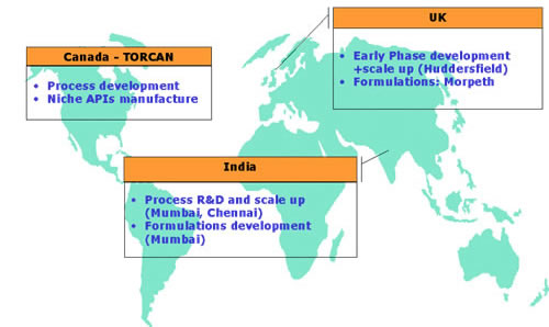 GLobal Delivery PDS Model